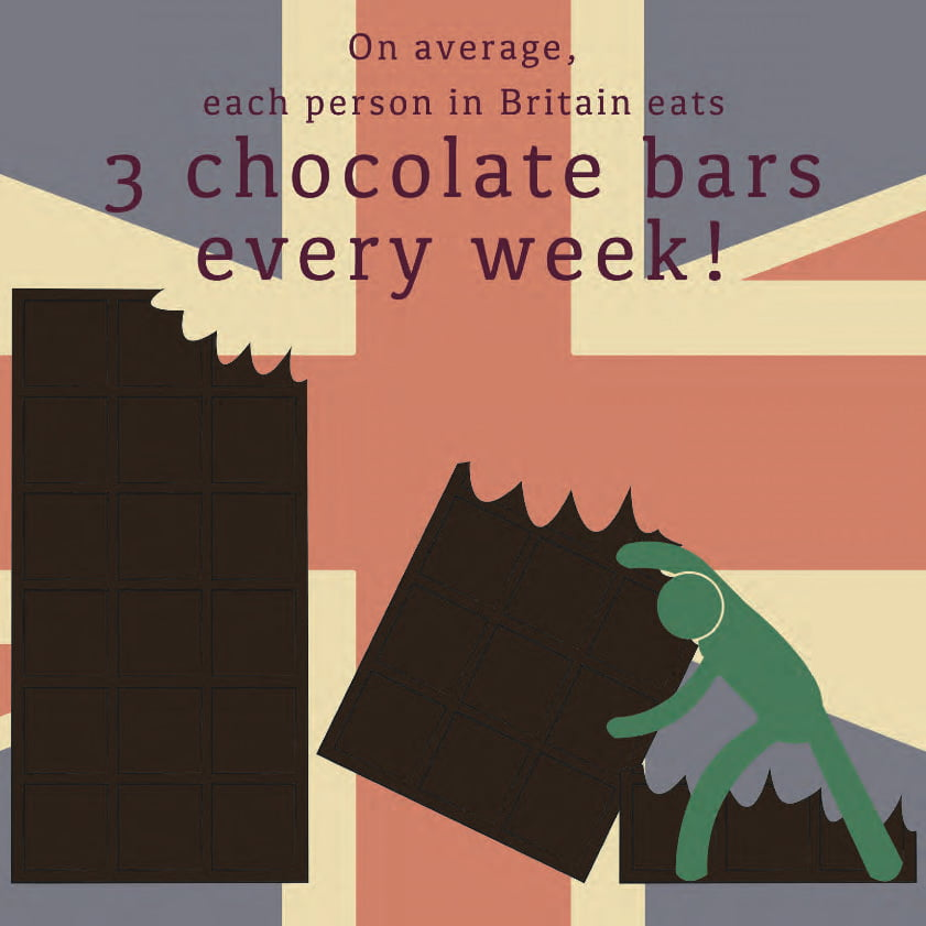 Weekly Chocolate Bars