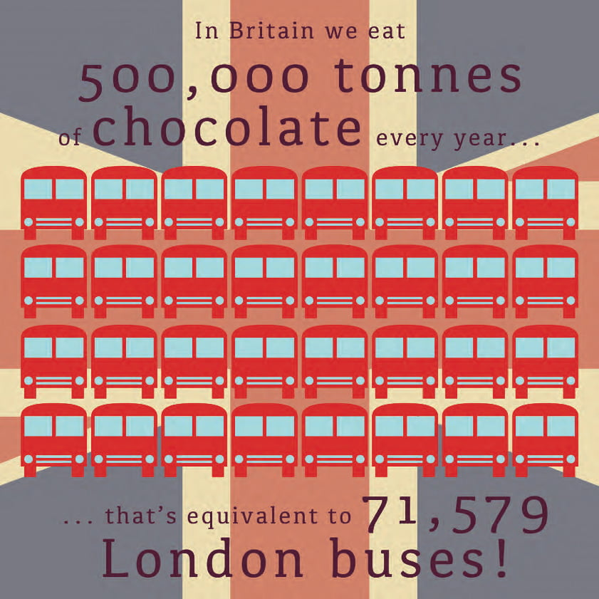 Chocolate Tonnes - London Buses